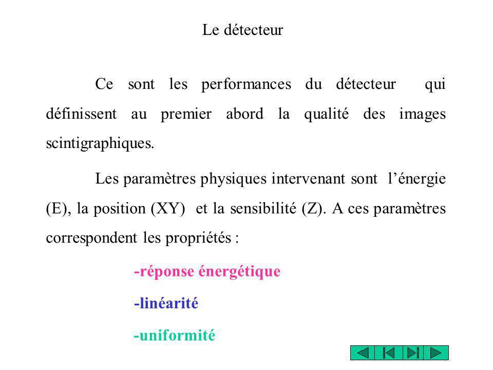 Le détecteur Ce sont les performances du détecteur qui définissent au premier abord la qualité des images scintigraphiques. -uniformité -linéarité -ré
