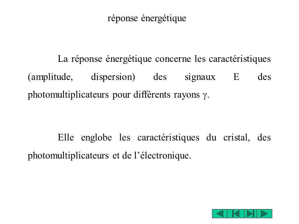 La réponse énergétique concerne les caractéristiques (amplitude, dispersion) des signaux E des photomultiplicateurs pour différents rayons. réponse én
