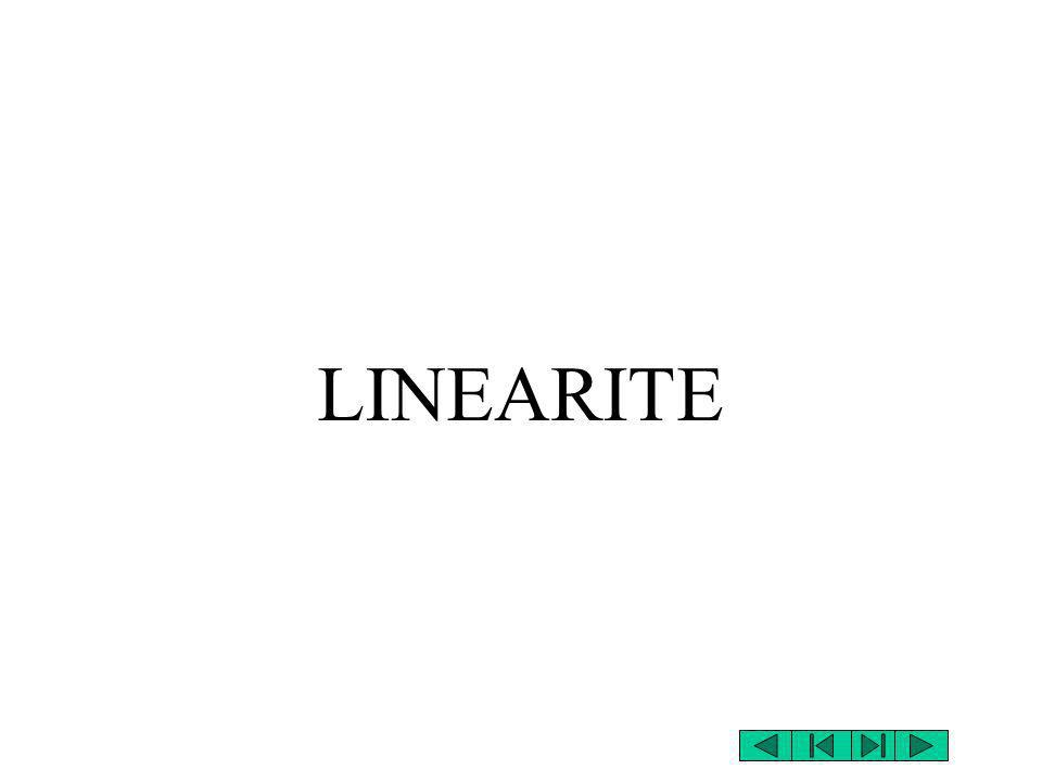 LINEARITE