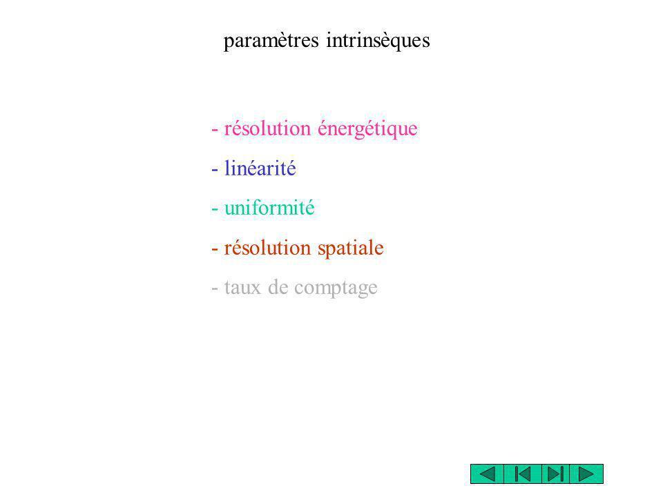 paramètres intrinsèques - résolution énergétique - linéarité - uniformité - résolution spatiale - taux de comptage