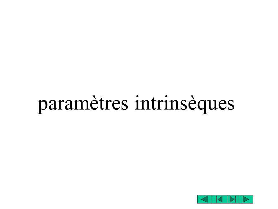 paramètres intrinsèques