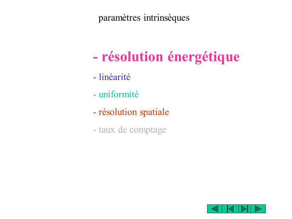 - résolution énergétique - linéarité - uniformité - résolution spatiale - taux de comptage