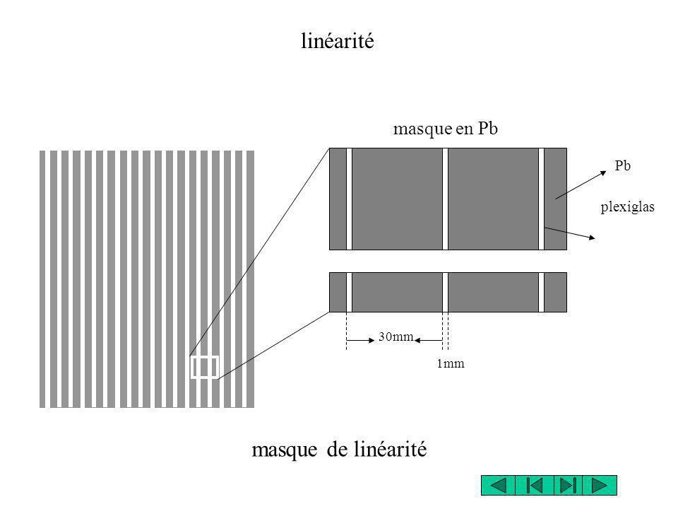 30mm 1mm Pb plexiglas masque en Pb linéarité masque de linéarité