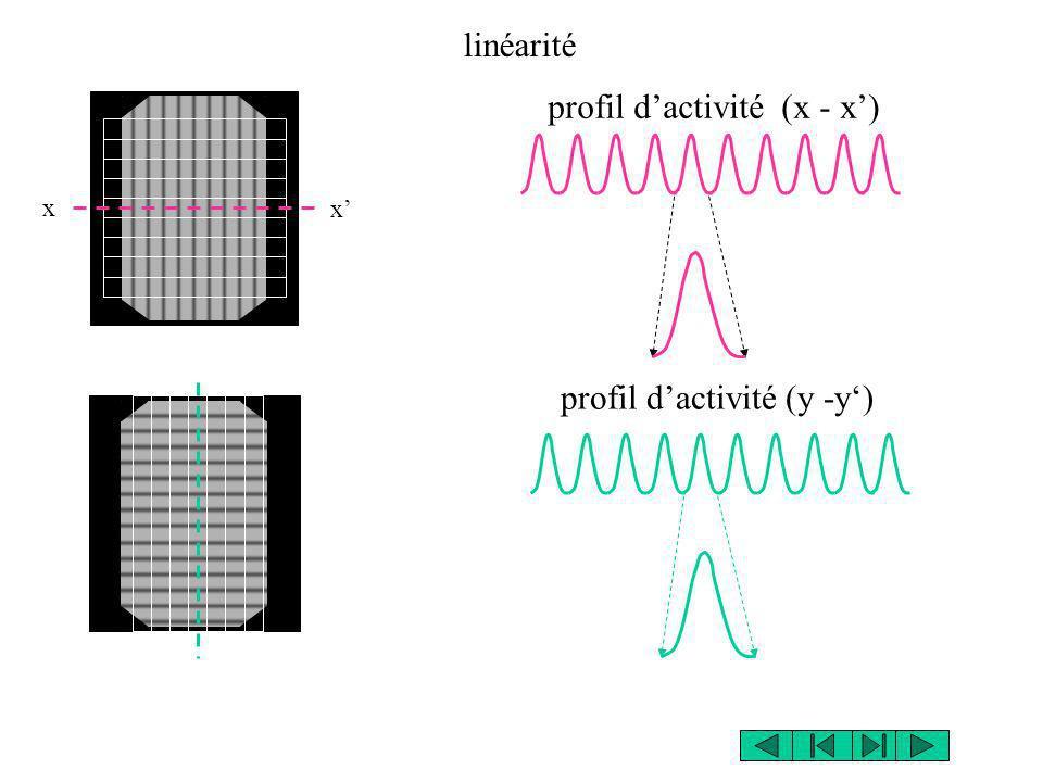 x x profil dactivité (x - x) linéarité profil dactivité (y -y)