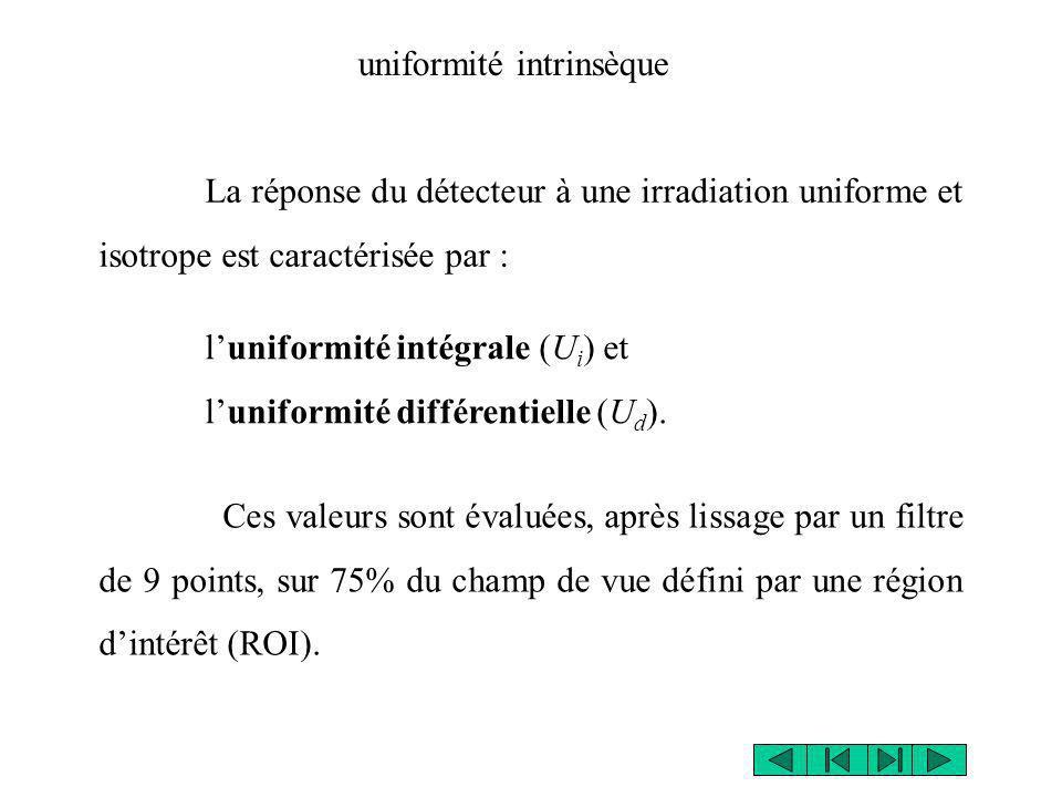 La réponse du détecteur à une irradiation uniforme et isotrope est caractérisée par : uniformité intrinsèque Ces valeurs sont évaluées, après lissage