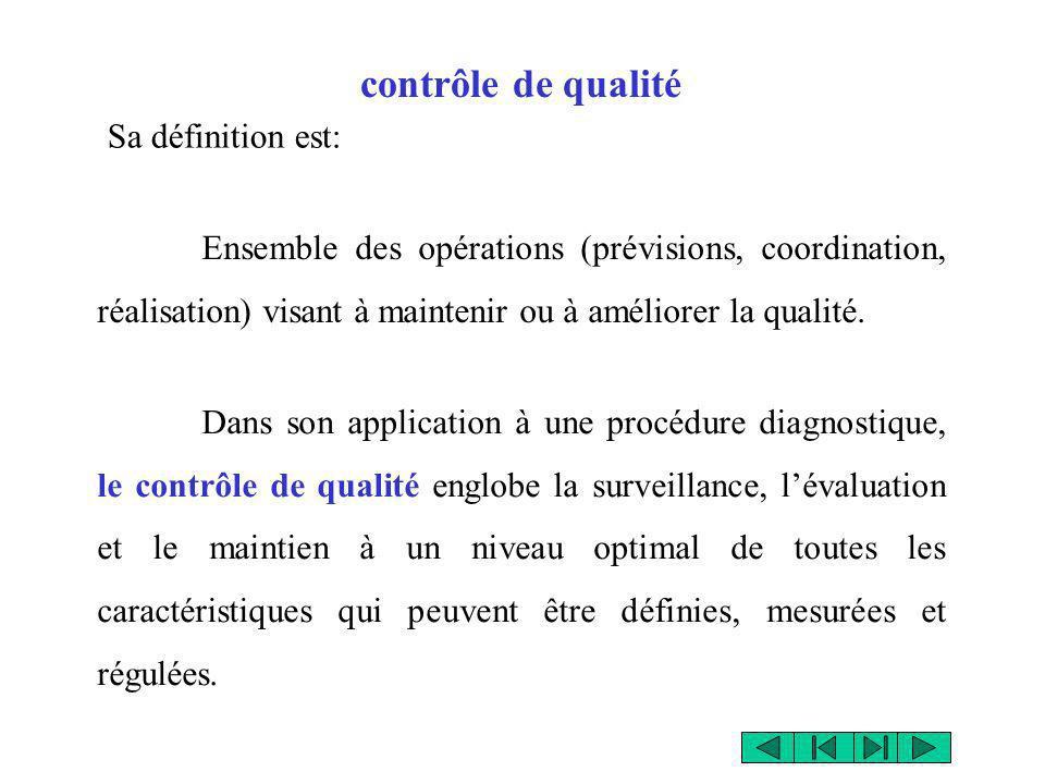 Ensemble des opérations (prévisions, coordination, réalisation) visant à maintenir ou à améliorer la qualité. contrôle de qualité Sa définition est: D