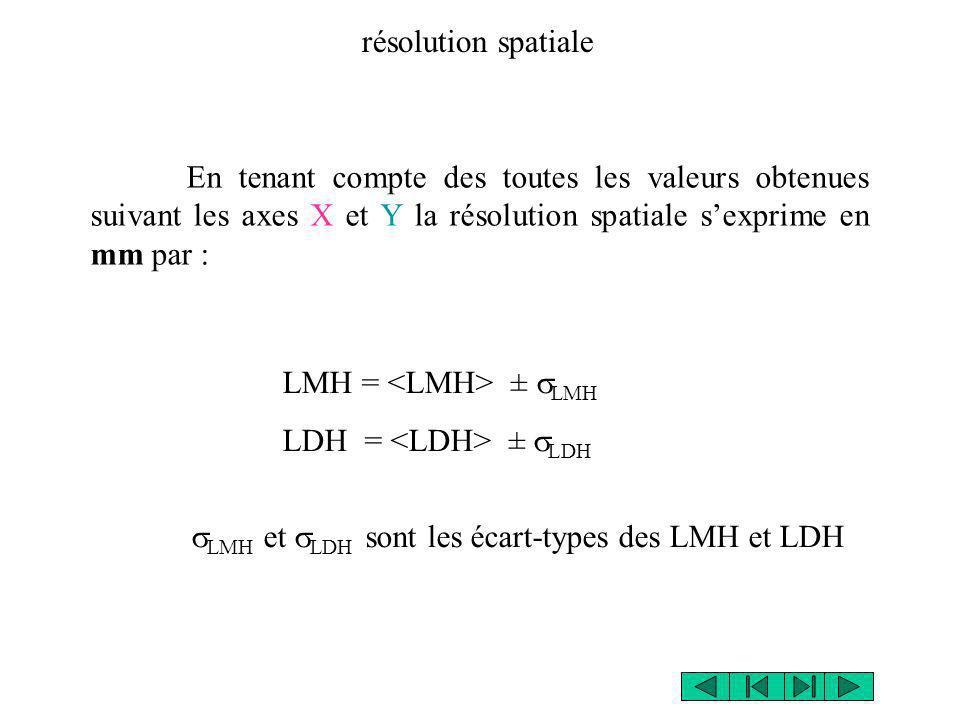 résolution spatiale En tenant compte des toutes les valeurs obtenues suivant les axes X et Y la résolution spatiale sexprime en mm par : LMH = ± LMH L