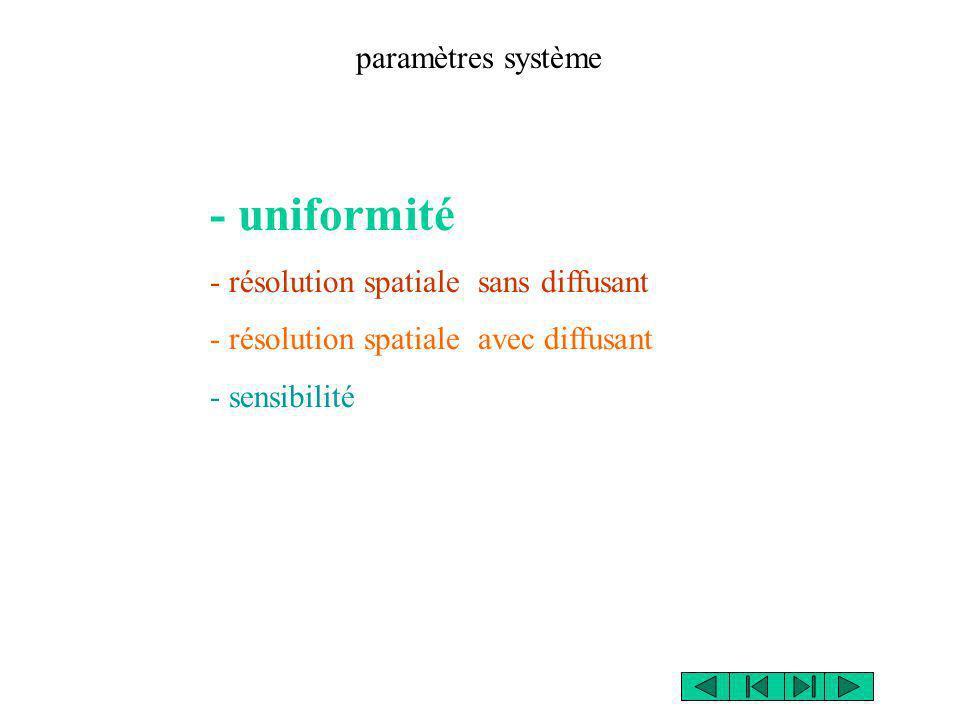 - uniformité - résolution spatiale sans diffusant - résolution spatiale avec diffusant - sensibilité