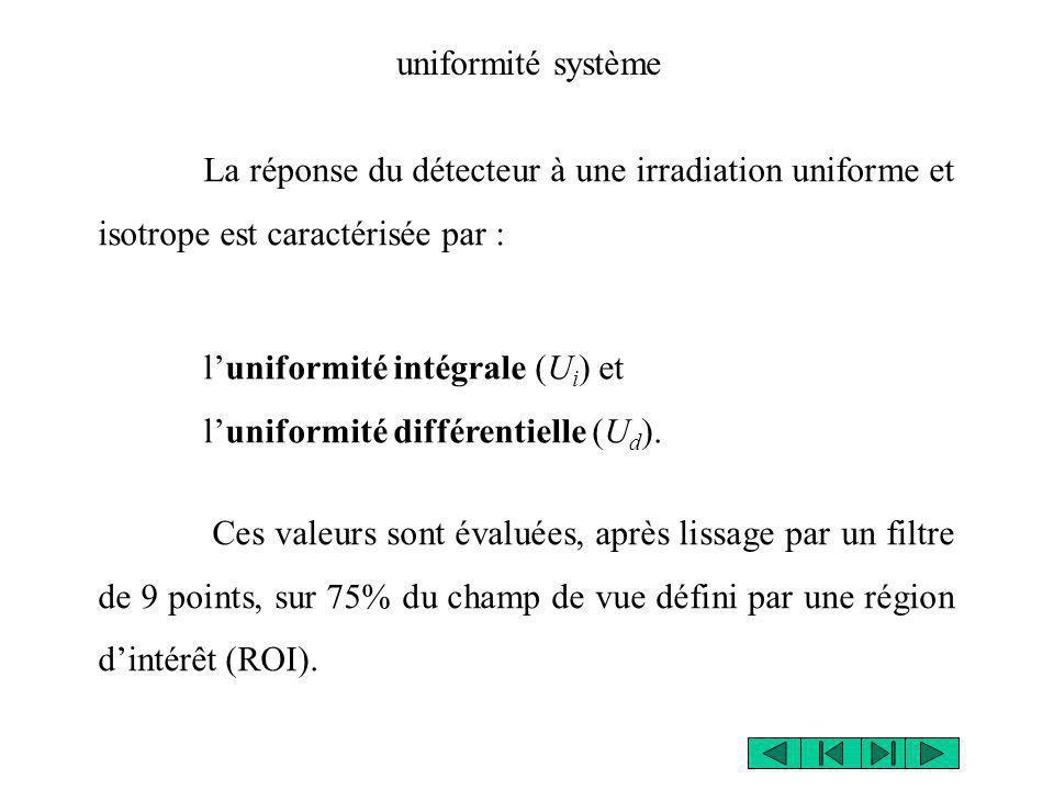 La réponse du détecteur à une irradiation uniforme et isotrope est caractérisée par : uniformité système Ces valeurs sont évaluées, après lissage par