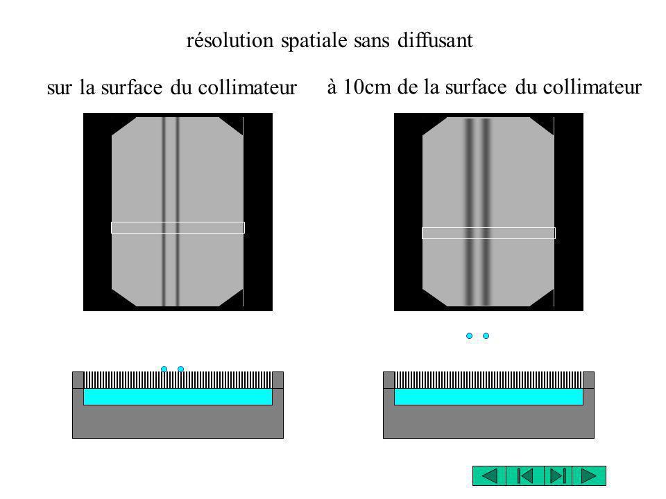 résolution spatiale sans diffusant sur la surface du collimateur à 10cm de la surface du collimateur