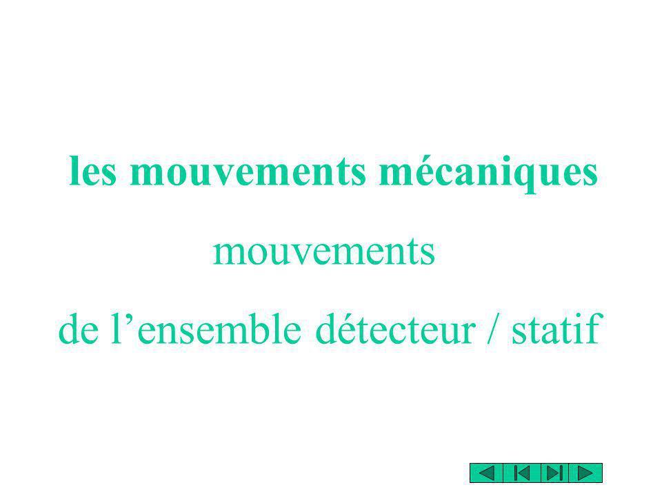 les mouvements mécaniques mouvements de lensemble détecteur / statif