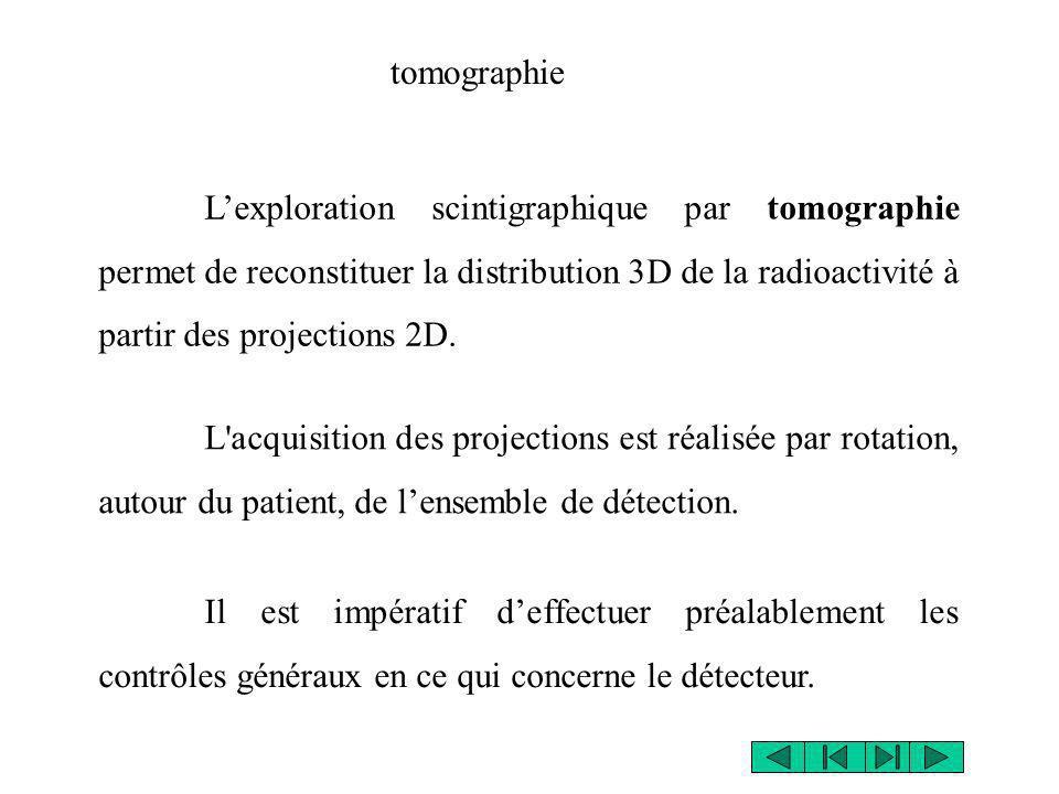 tomographie Lexploration scintigraphique par tomographie permet de reconstituer la distribution 3D de la radioactivité à partir des projections 2D. Il