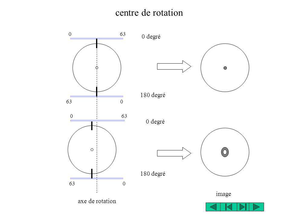 063 0 0 0 centre de rotation 0 degré 180 degré 0 degré 180 degré image axe de rotation