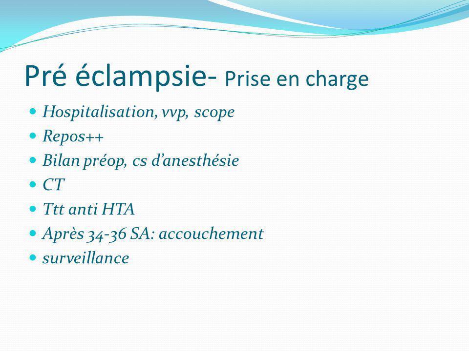 Pré éclampsie- Prise en charge Hospitalisation, vvp, scope Repos++ Bilan préop, cs danesthésie CT Ttt anti HTA Après 34-36 SA: accouchement surveillan