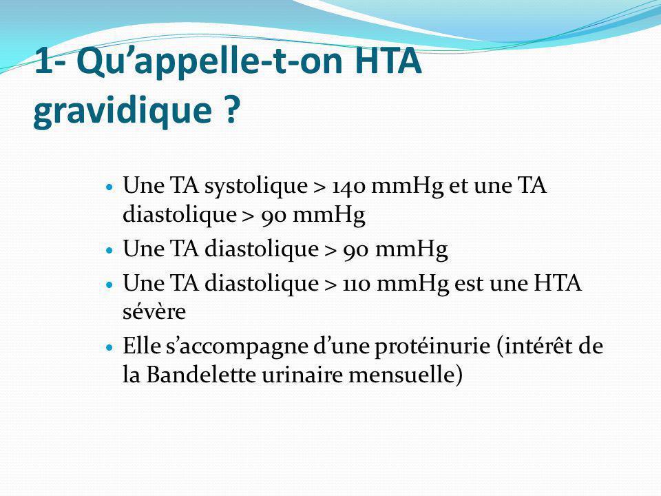 1- Quappelle-t-on HTA gravidique ? Une TA systolique > 140 mmHg et une TA diastolique > 90 mmHg Une TA diastolique > 90 mmHg Une TA diastolique > 110