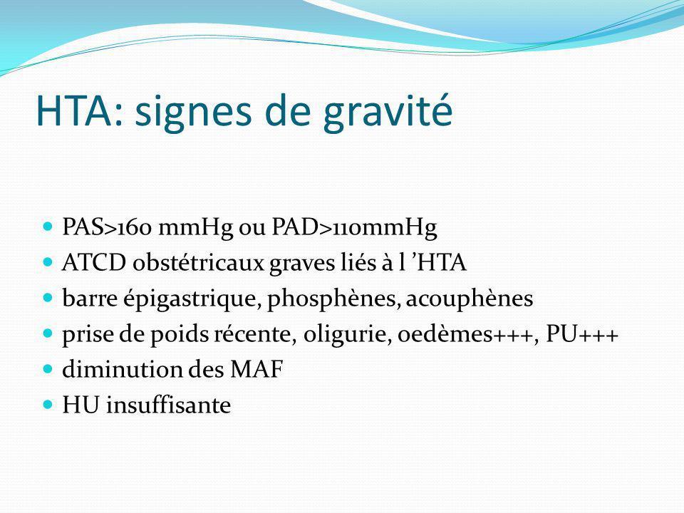HTA: signes de gravité PAS>160 mmHg ou PAD>110mmHg ATCD obstétricaux graves liés à l HTA barre épigastrique, phosphènes, acouphènes prise de poids réc