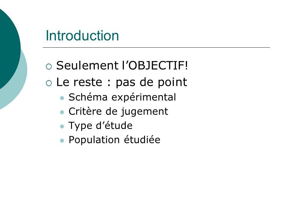 Introduction Seulement lOBJECTIF! Le reste : pas de point Schéma expérimental Critère de jugement Type détude Population étudiée