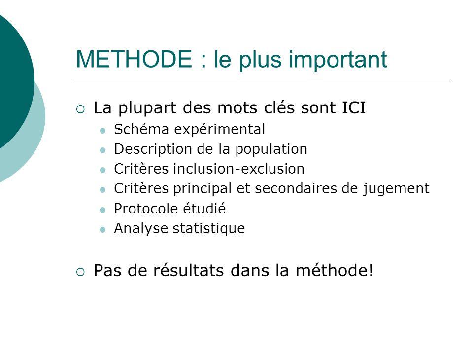 METHODE : le plus important La plupart des mots clés sont ICI Schéma expérimental Description de la population Critères inclusion-exclusion Critères p