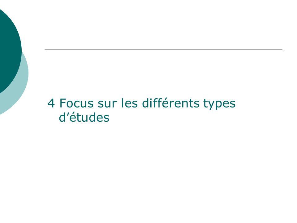 4 Focus sur les différents types détudes