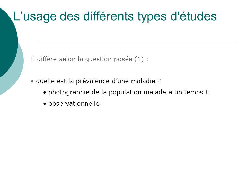 Lusage des différents types d'études Il diffère selon la question posée (1) : quelle est la prévalence dune maladie ? photographie de la population ma