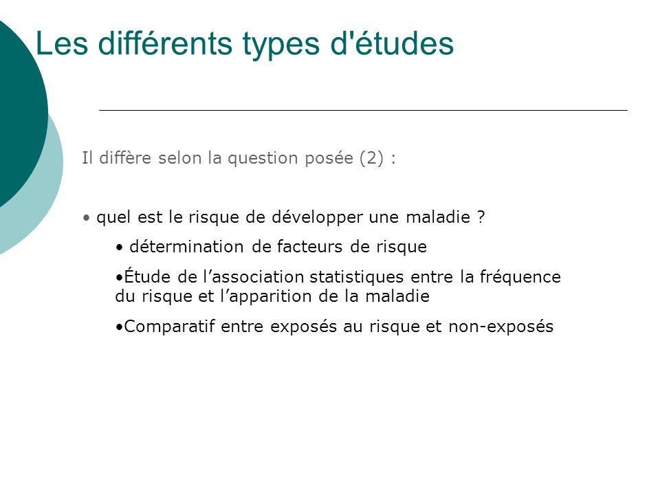 Les différents types d'études Il diffère selon la question posée (2) : quel est le risque de développer une maladie ? détermination de facteurs de ris