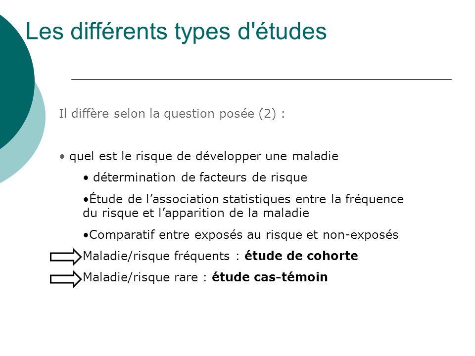 Les différents types d'études Il diffère selon la question posée (2) : quel est le risque de développer une maladie détermination de facteurs de risqu