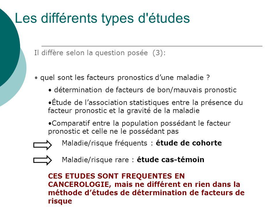 Les différents types d'études Il diffère selon la question posée (3): quel sont les facteurs pronostics dune maladie ? détermination de facteurs de bo