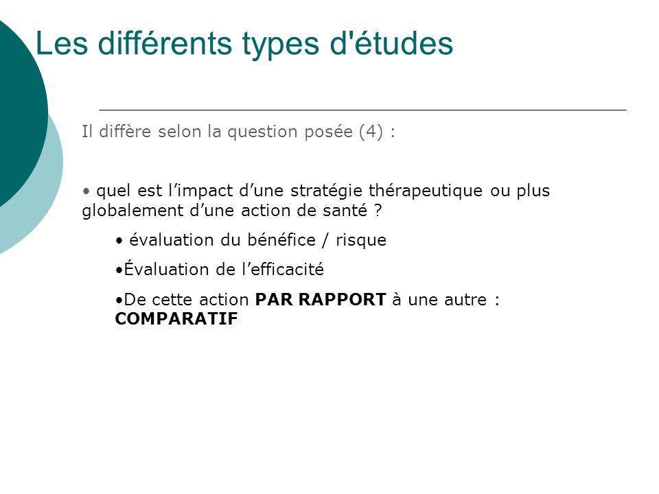 Les différents types d'études Il diffère selon la question posée (4) : quel est limpact dune stratégie thérapeutique ou plus globalement dune action d