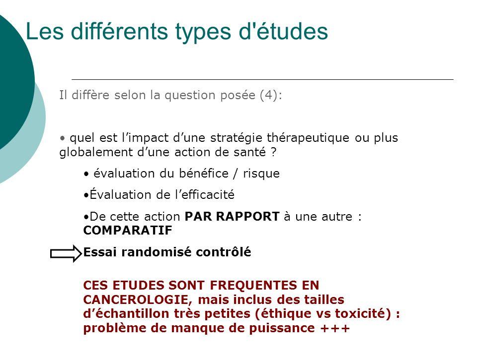 Les différents types d'études Il diffère selon la question posée (4): quel est limpact dune stratégie thérapeutique ou plus globalement dune action de