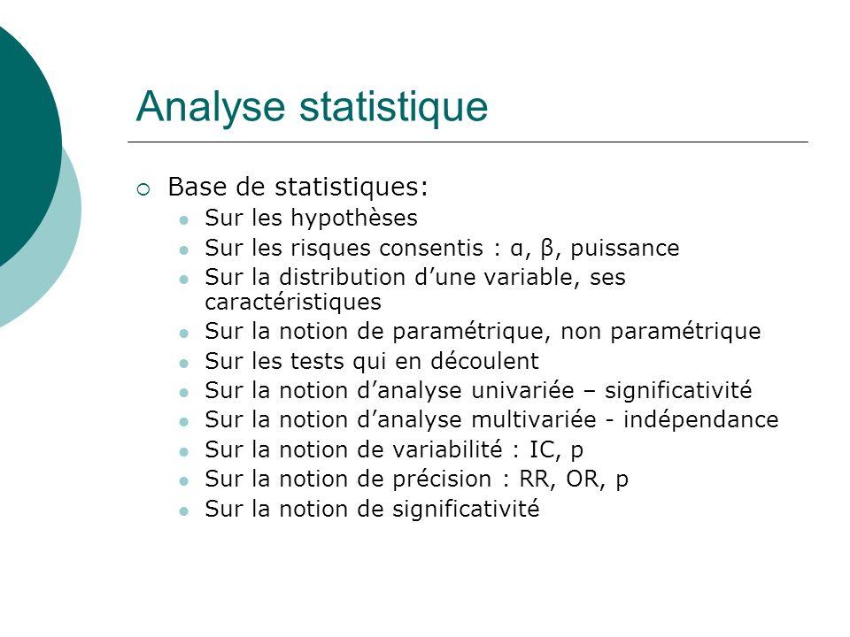 Analyse statistique Base de statistiques: Sur les hypothèses Sur les risques consentis : α, β, puissance Sur la distribution dune variable, ses caract