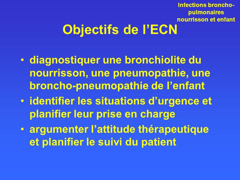 Objectifs de lECN diagnostiquer une bronchiolite du nourrisson, une pneumopathie, une broncho-pneumopathie de lenfant identifier les situations durgen
