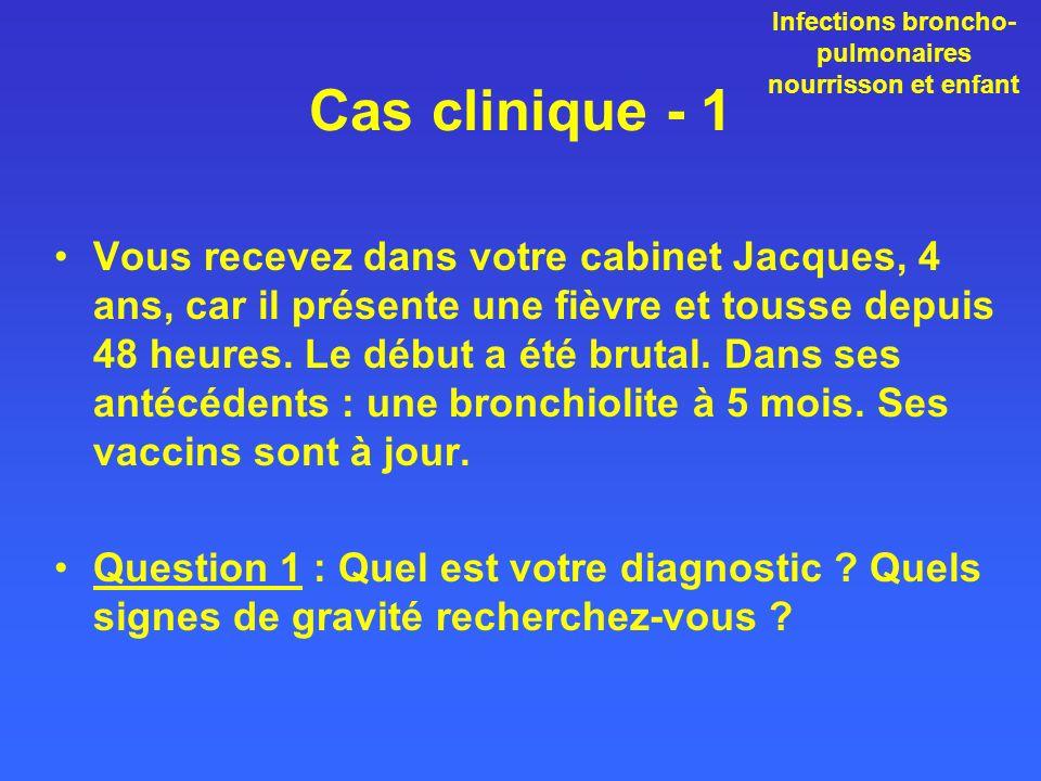 Cas clinique - 1 Vous recevez dans votre cabinet Jacques, 4 ans, car il présente une fièvre et tousse depuis 48 heures.