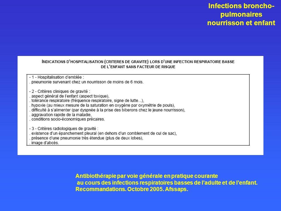 Antibiothérapie par voie générale en pratique courante au cours des infections respiratoires basses de ladulte et de lenfant. Recommandations. Octobre