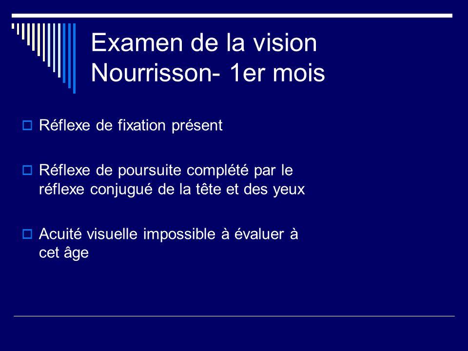 Examen de la vision Nourrisson- 1er mois Réflexe de fixation présent Réflexe de poursuite complété par le réflexe conjugué de la tête et des yeux Acui