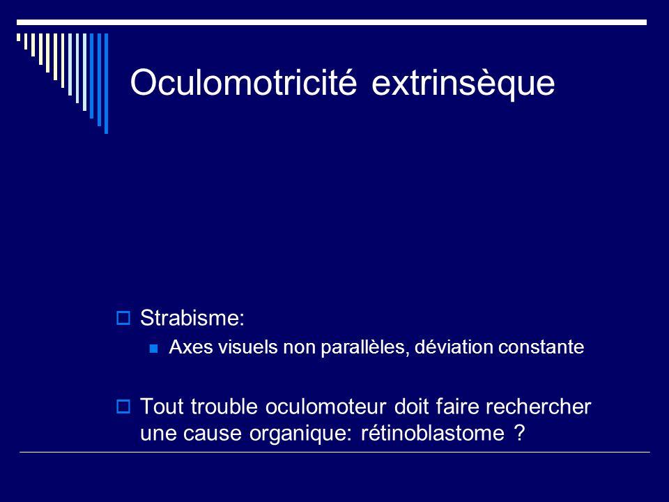Oculomotricité extrinsèque Strabisme: Axes visuels non parallèles, déviation constante Tout trouble oculomoteur doit faire rechercher une cause organi