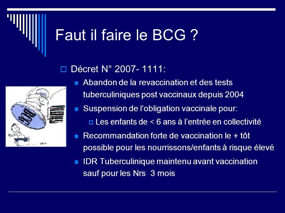 Faut il faire le BCG ? Décret N° 2007- 1111: Abandon de la revaccination et des tests tuberculiniques post vaccinaux depuis 2004 Suspension de lobliga