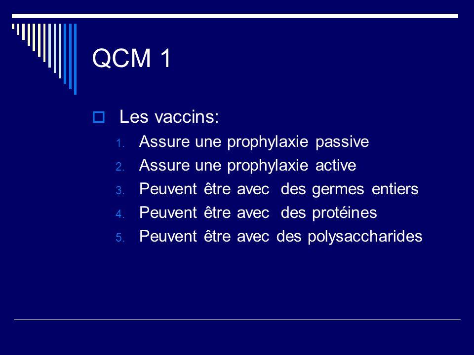 QCM 1 Les vaccins: 1. Assure une prophylaxie passive 2. Assure une prophylaxie active 3. Peuvent être avec des germes entiers 4. Peuvent être avec des