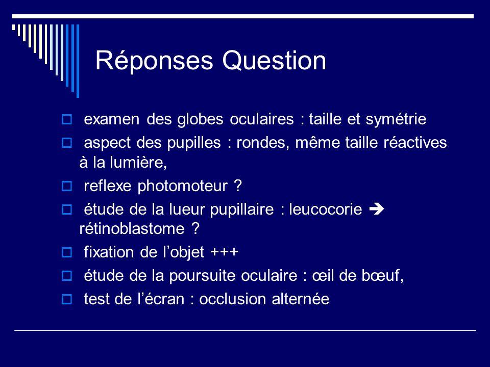 Réponses Question examen des globes oculaires : taille et symétrie aspect des pupilles : rondes, même taille réactives à la lumière, reflexe photomote