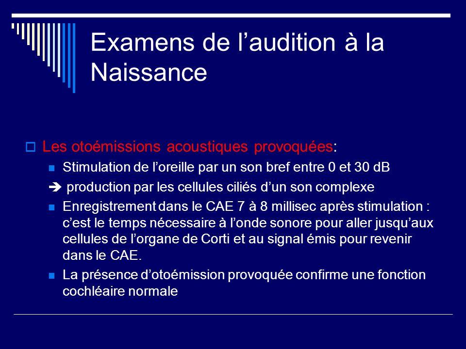 Examens de laudition à la Naissance Les otoémissions acoustiques provoquées: Stimulation de loreille par un son bref entre 0 et 30 dB production par l