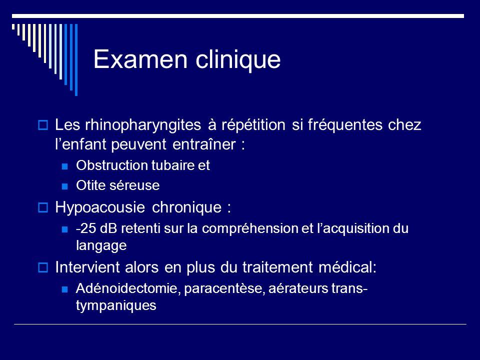 Examen clinique Les rhinopharyngites à répétition si fréquentes chez lenfant peuvent entraîner : Obstruction tubaire et Otite séreuse Hypoacousie chro