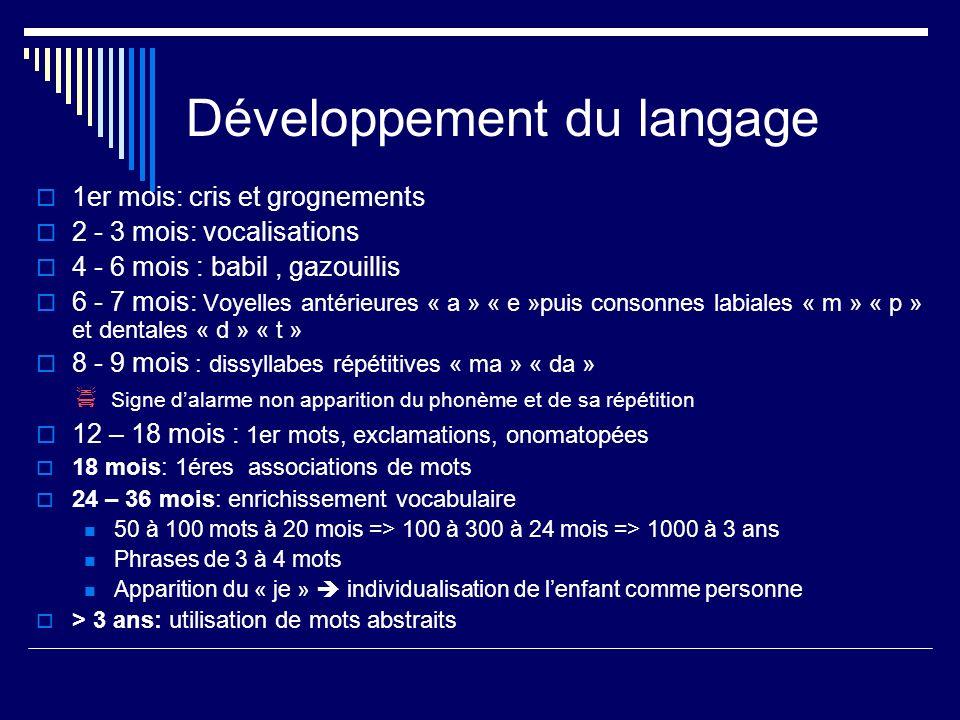 Développement du langage 1er mois: cris et grognements 2 - 3 mois: vocalisations 4 - 6 mois : babil, gazouillis 6 - 7 mois: Voyelles antérieures « a »