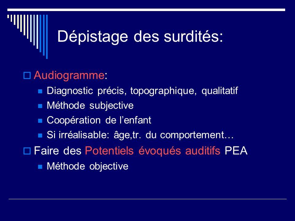 Dépistage des surdités: Audiogramme: Diagnostic précis, topographique, qualitatif Méthode subjective Coopération de lenfant Si irréalisable: âge,tr. d