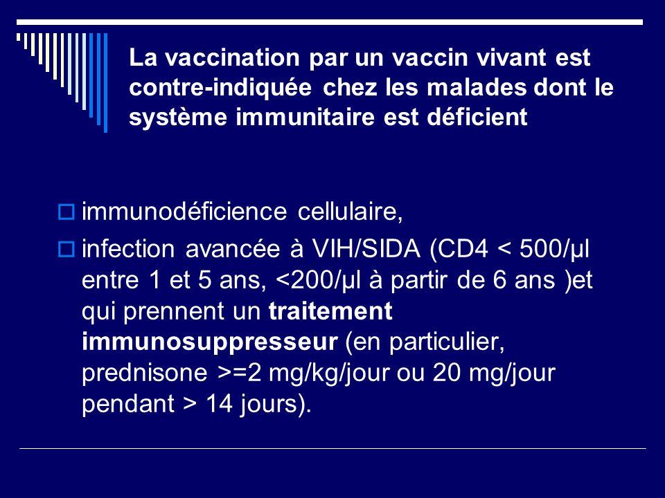 La vaccination par un vaccin vivant est contre-indiquée chez les malades dont le système immunitaire est déficient immunodéficience cellulaire, infect