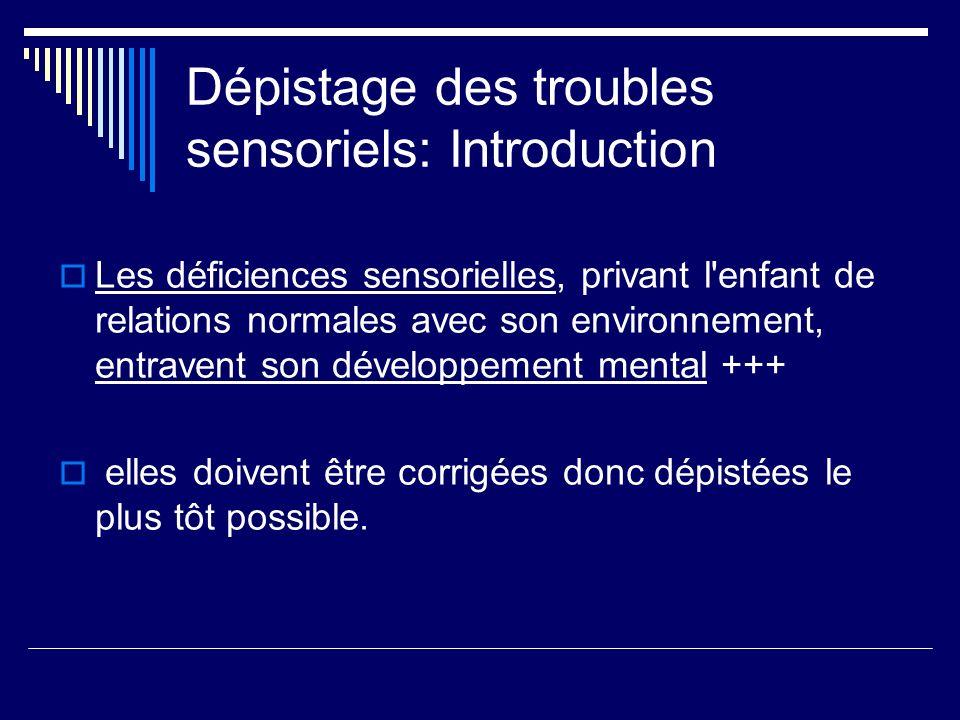 Dépistage du strabisme Fréquence: 3 à 4 % des enfant < 5 ans Nécessité dun dépistage et traitement précoce avant le développement dune amblyopie fonctionnelle Ne sarrange pas avec lâge .