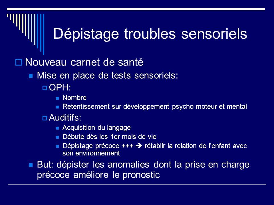 Dépistage troubles sensoriels Nouveau carnet de santé Mise en place de tests sensoriels: OPH: Nombre Retentissement sur développement psycho moteur et