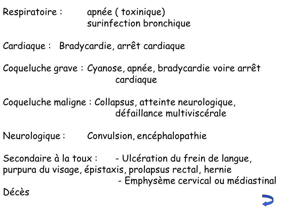 Respiratoire :apnée ( toxinique) surinfection bronchique Cardiaque :Bradycardie, arrêt cardiaque Coqueluche grave :Cyanose, apnée, bradycardie voire a