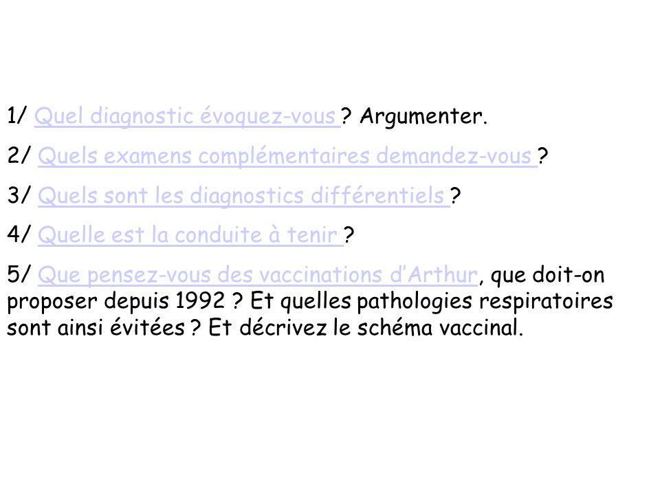 1/ Quel diagnostic évoquez-vous ? Argumenter.Quel diagnostic évoquez-vous 2/ Quels examens complémentaires demandez-vous ?Quels examens complémentaire
