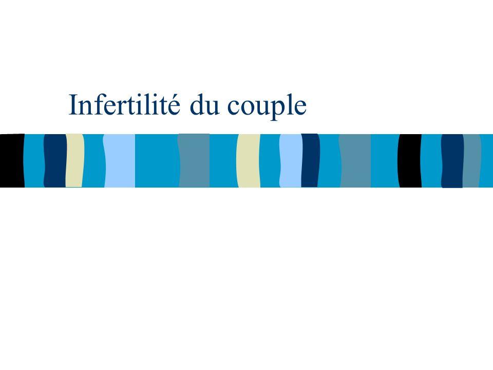 Principales causes de stérilité en France - Troubles de lovulation (32%) Classification OMS des troubles de lovulation - Pathologies tubo-péritonéales (11 à 26%) Hydrosalpinx Adhérences post-infectieuses Endométriose - Interaction glaire-spermatozoïde (4 à 15%) - Stérilité masculine (10 à 26%) - Stérilité inexpliquée (8 à 30%)