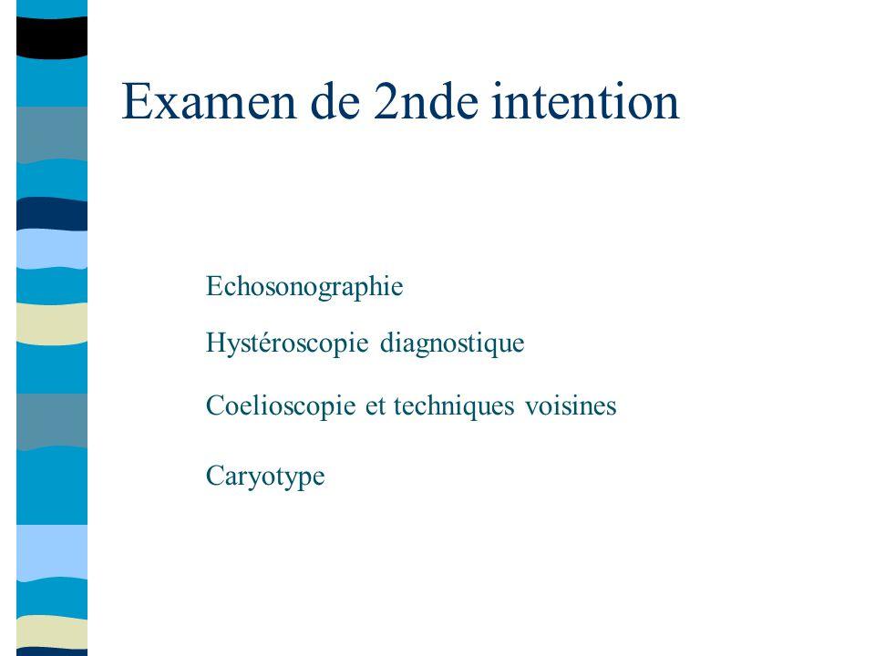 Echosonographie Hystéroscopie diagnostique Coelioscopie et techniques voisines Caryotype Examen de 2nde intention