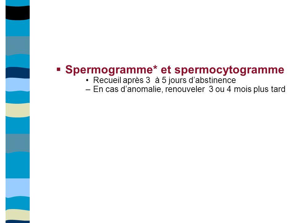 Spermogramme* et spermocytogramme Recueil après 3 à 5 jours dabstinence –En cas danomalie, renouveler 3 ou 4 mois plus tard